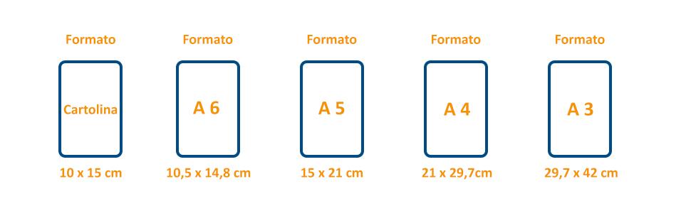 Stampa e distribuzione volantini Torino